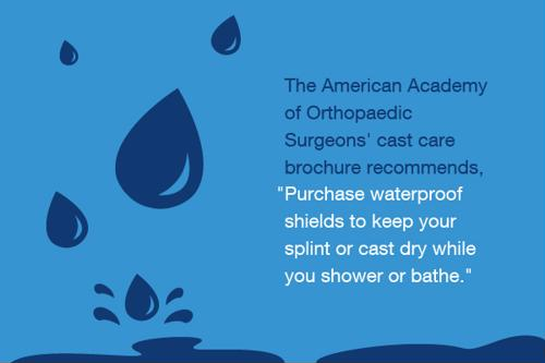 Illustration of advice from the American Association of Orthopaedic Surgeons.