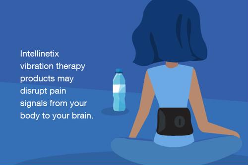 Illustration of a person wearing an Intellinetix vibration therapy wrap on her back after exercise.