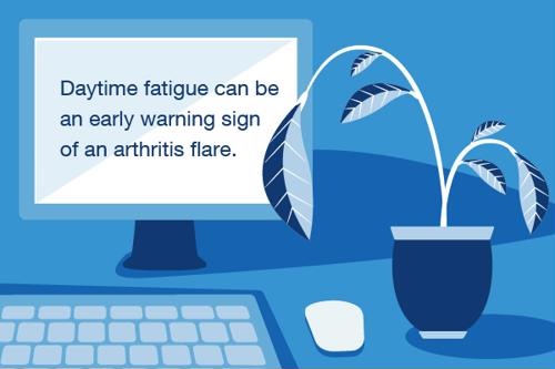 Daytime fatigue can be an early warning sign of an arthritis flare.